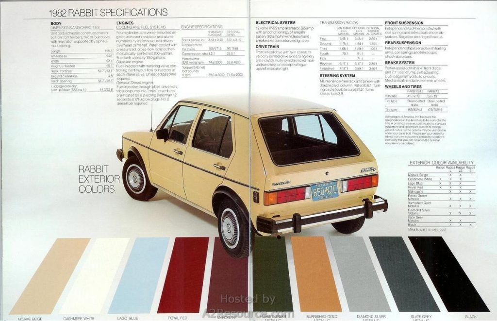 Original Paint Colours / Codes - Volkswagen Golf GTI MK1 Campaign Edition (Part 4)